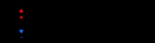 Uslugi Geodezyjne Sandomierz